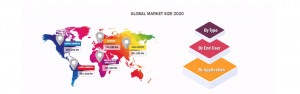 INSTRUCTIONAL DESIGN SOFTWARE MARKET OPPORTUNITIES 2020-2026 WITH INDUSTRY,